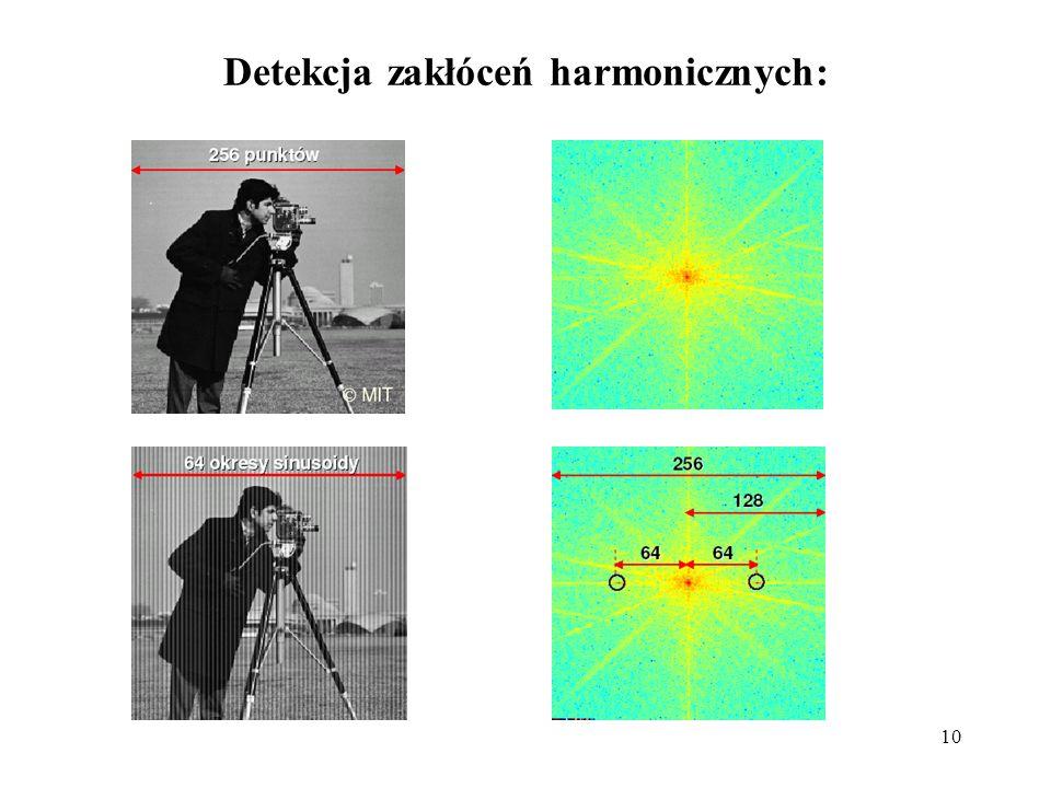 Detekcja zakłóceń harmonicznych: