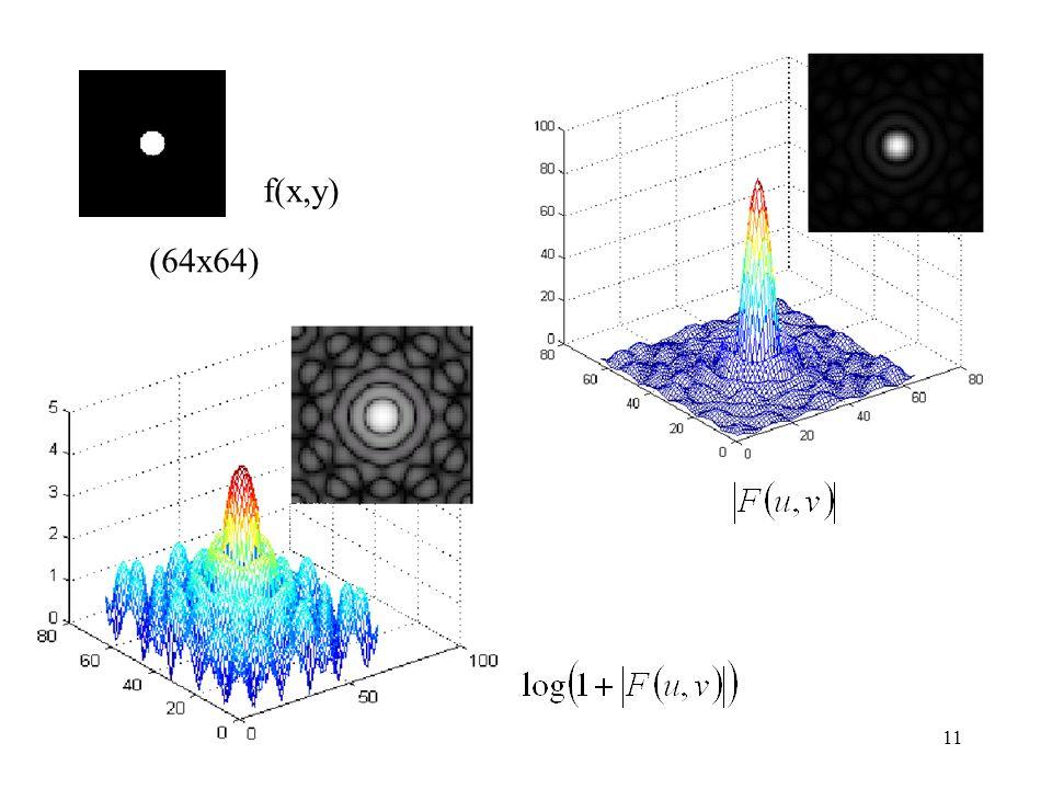 f(x,y) (64x64)