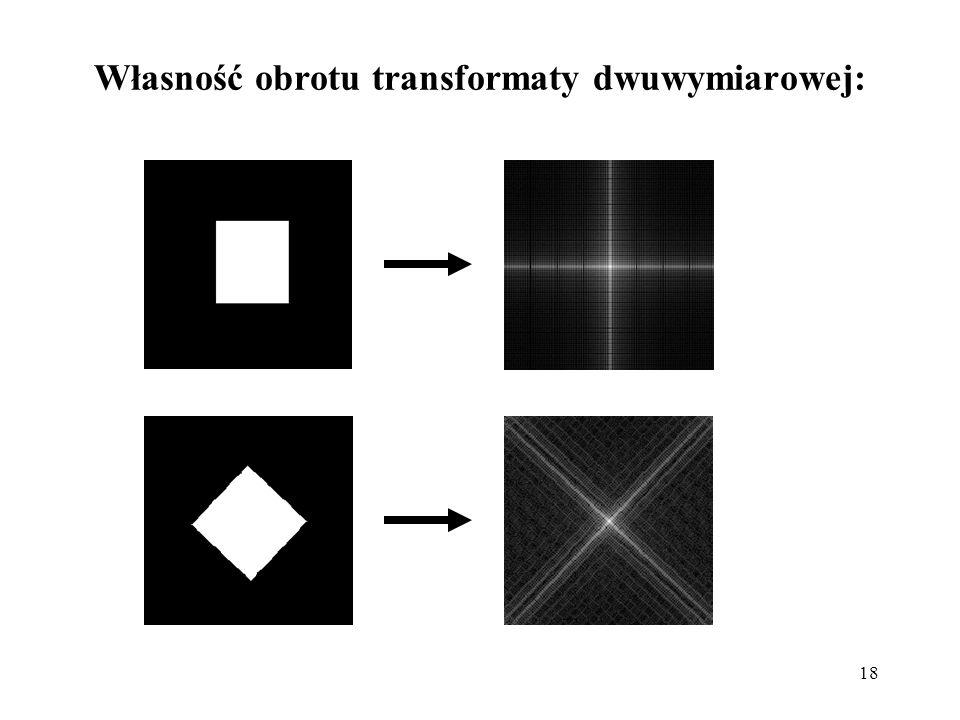 Własność obrotu transformaty dwuwymiarowej: