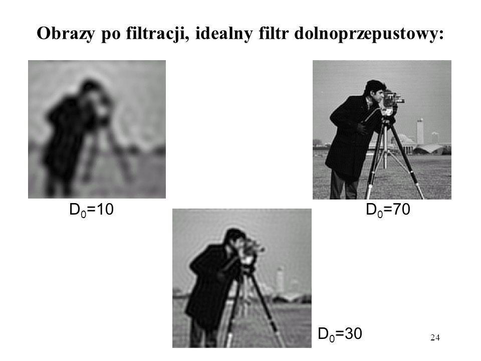 Obrazy po filtracji, idealny filtr dolnoprzepustowy: