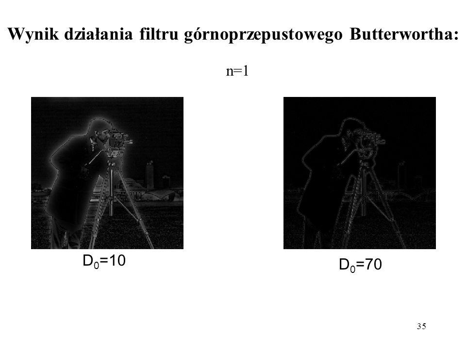 Wynik działania filtru górnoprzepustowego Butterwortha:
