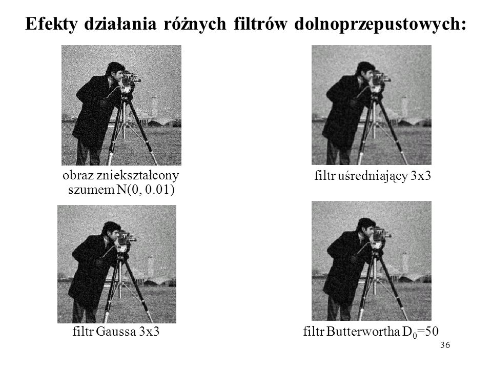 Efekty działania różnych filtrów dolnoprzepustowych: