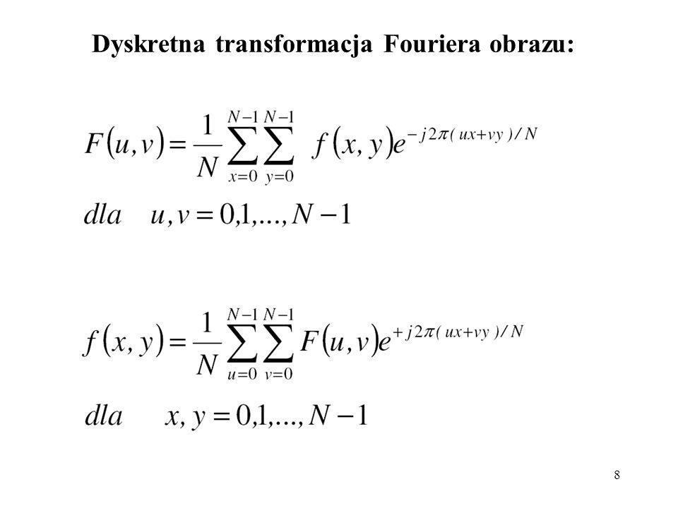 Dyskretna transformacja Fouriera obrazu:
