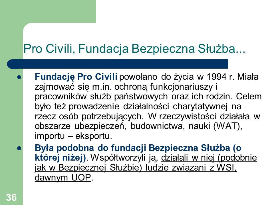 Pro Civili, Fundacja Bezpieczna Służba...