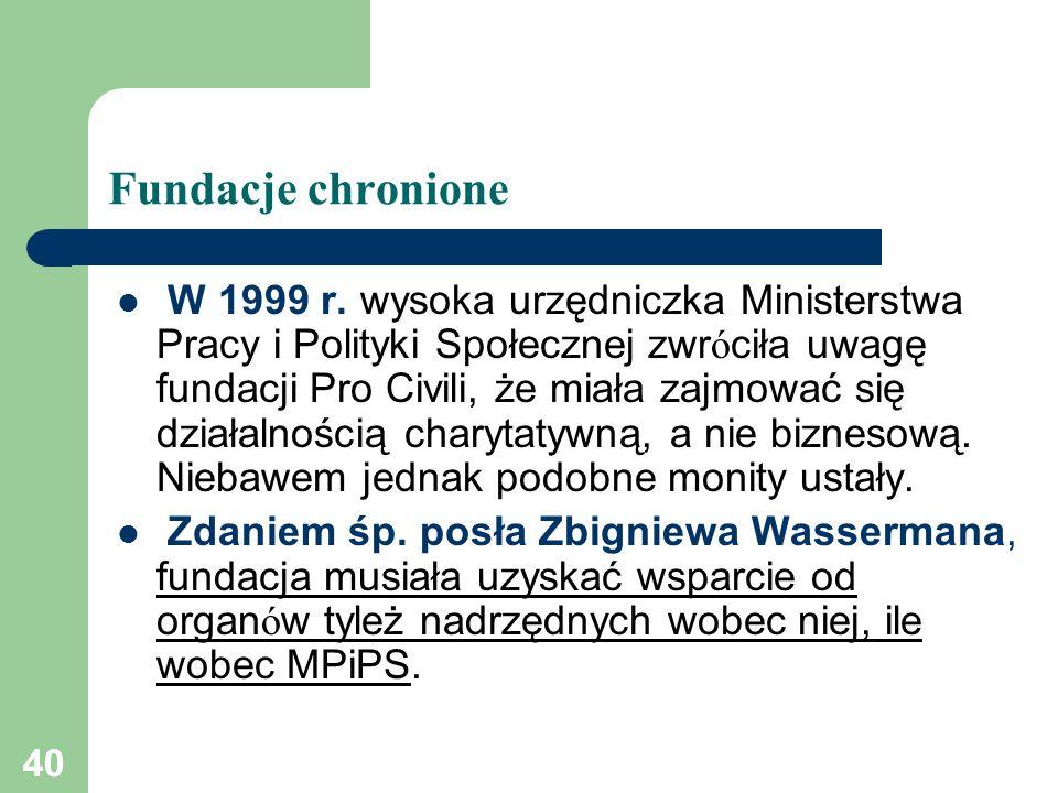 Fundacje chronione