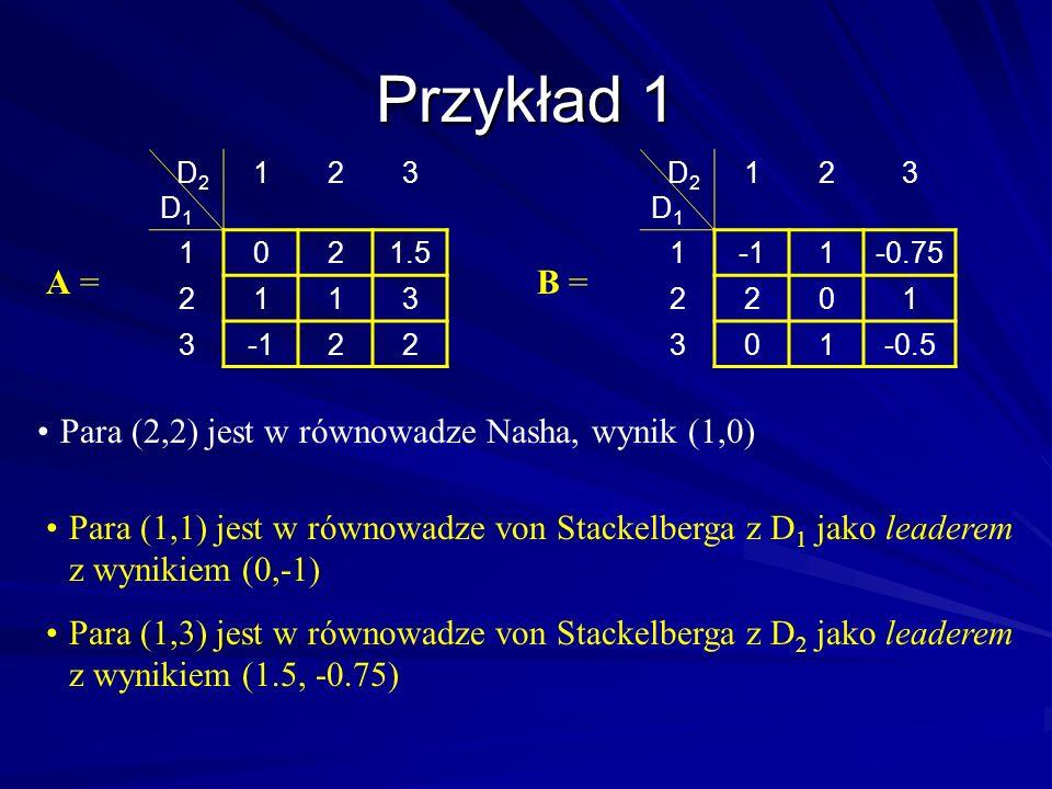Przykład 1 A = B = Para (2,2) jest w równowadze Nasha, wynik (1,0)