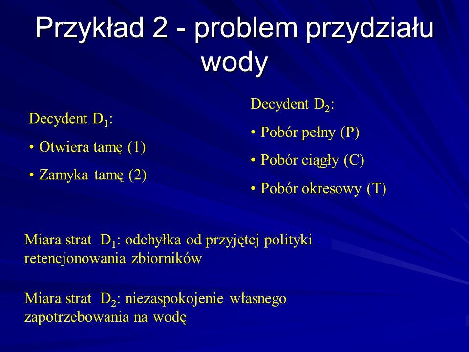 Przykład 2 - problem przydziału wody