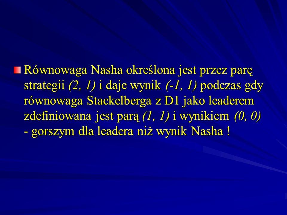 Równowaga Nasha określona jest przez parę strategii (2, 1) i daje wynik (-1, 1) podczas gdy równowaga Stackelberga z D1 jako leaderem zdefiniowana jest parą (1, 1) i wynikiem (0, 0) - gorszym dla leadera niż wynik Nasha !