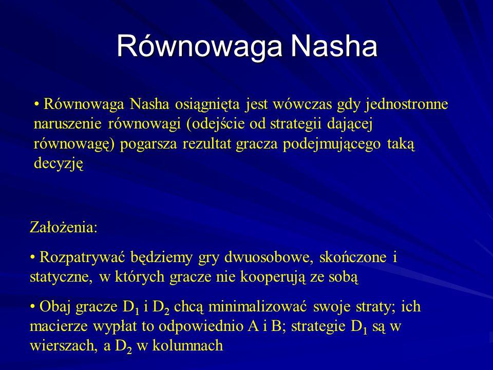 Równowaga Nasha