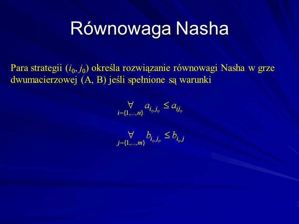 Równowaga Nasha Para strategii (i0, j0) określa rozwiązanie równowagi Nasha w grze dwumacierzowej (A, B) jeśli spełnione są warunki.
