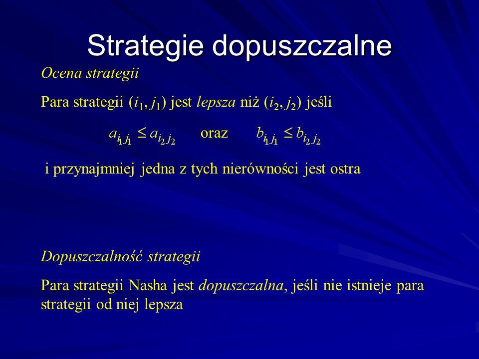 Strategie dopuszczalne