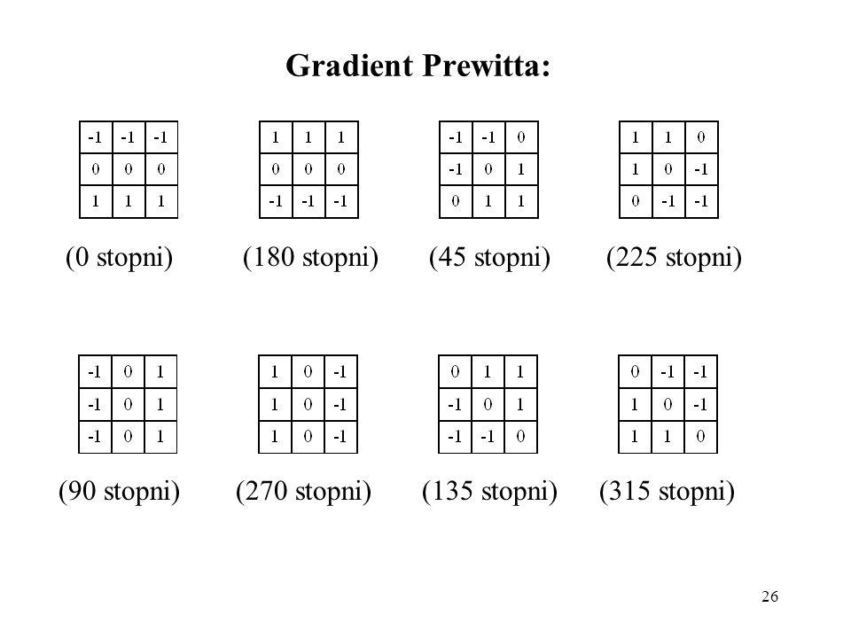Gradient Prewitta: (0 stopni) (180 stopni) (45 stopni) (225 stopni)