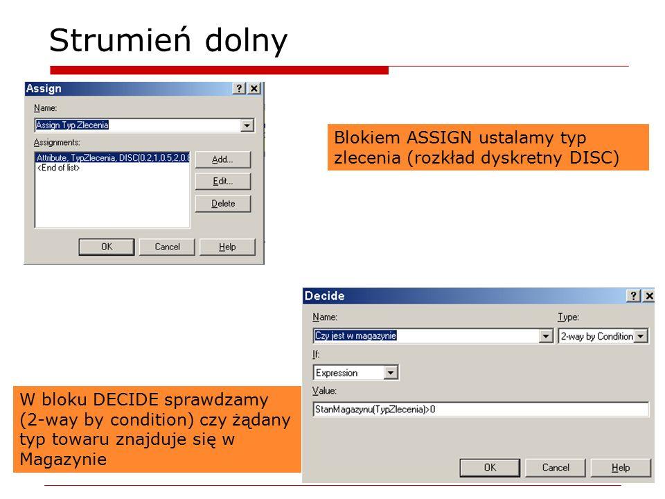 Strumień dolny Blokiem ASSIGN ustalamy typ zlecenia (rozkład dyskretny DISC)