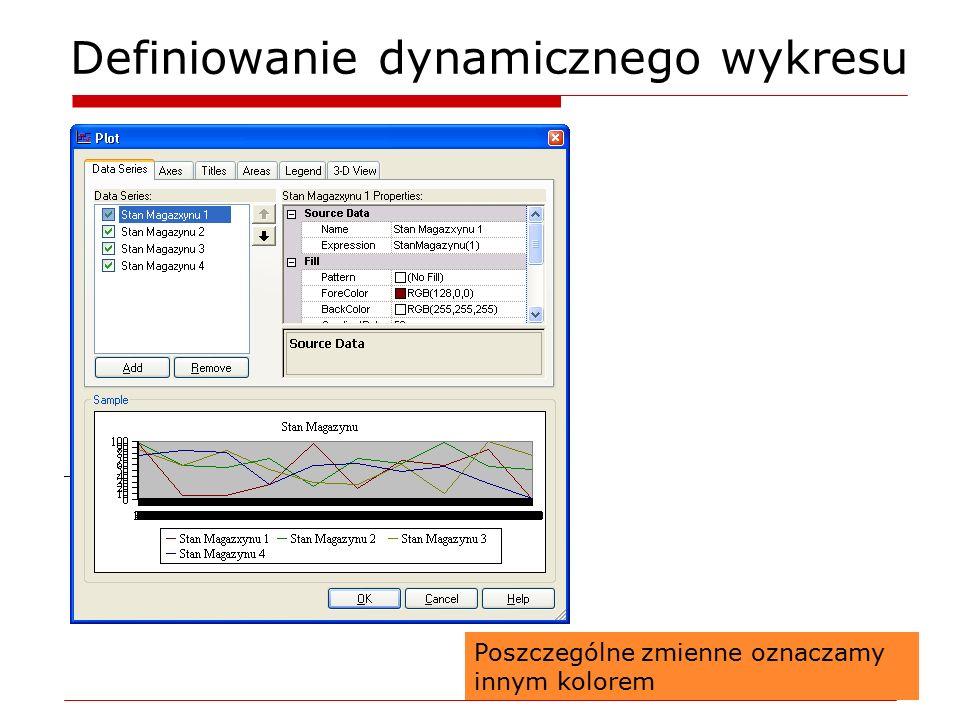 Definiowanie dynamicznego wykresu