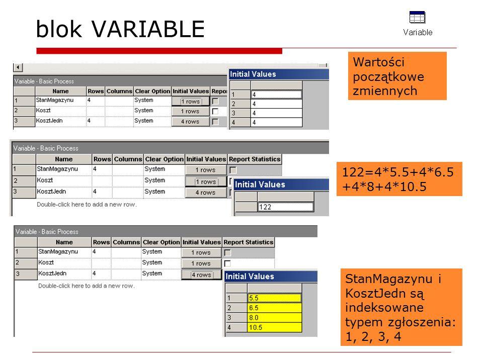 blok VARIABLE Wartości początkowe zmiennych 122=4*5.5+4*6.5+4*8+4*10.5