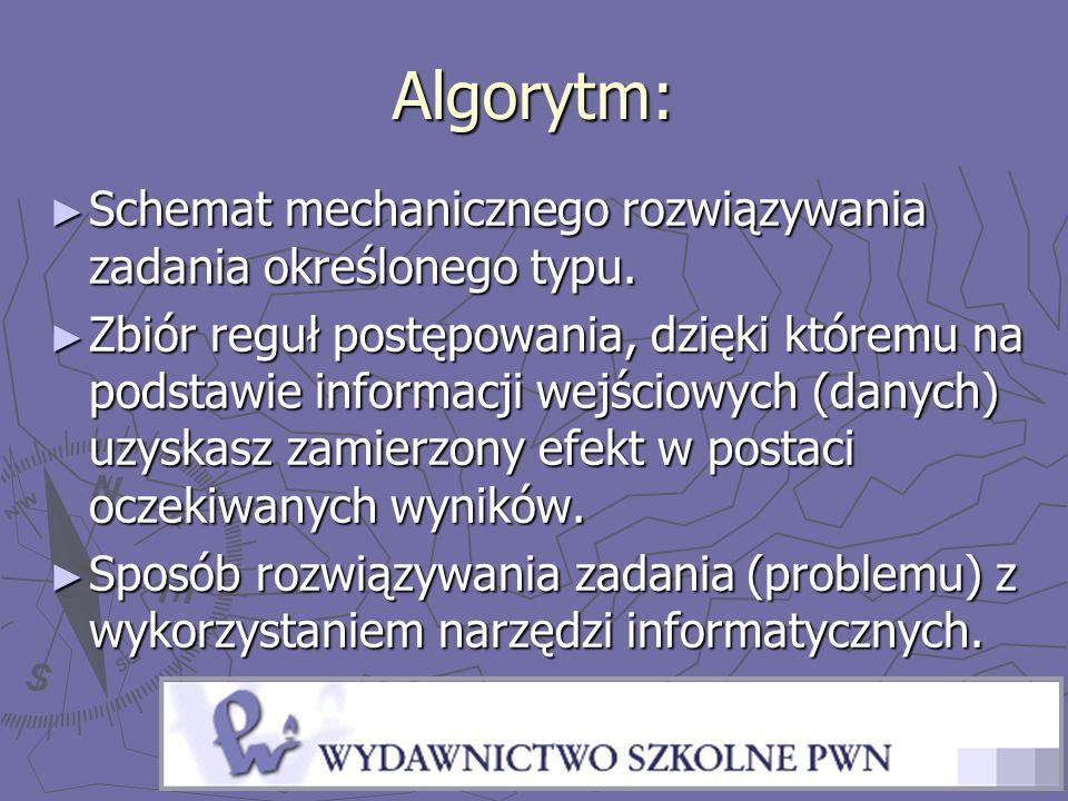 Algorytm: Schemat mechanicznego rozwiązywania zadania określonego typu.