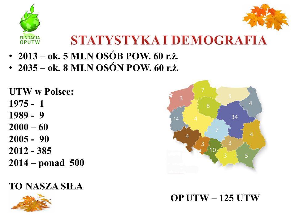 STATYSTYKA I DEMOGRAFIA