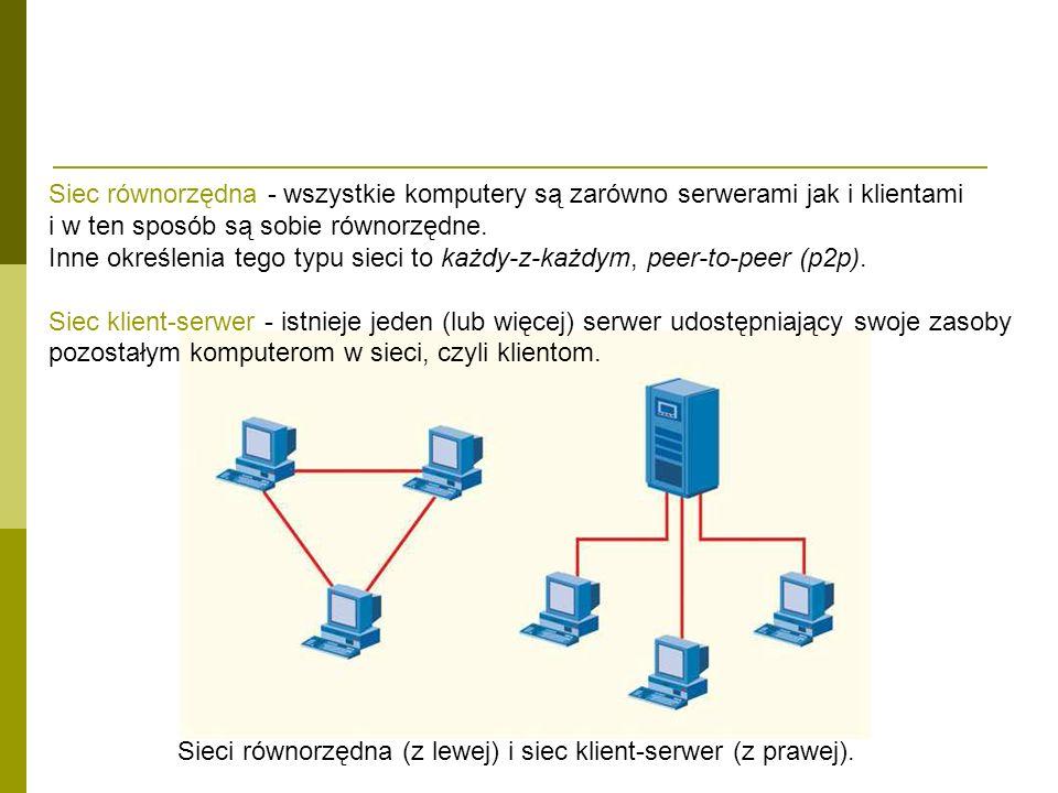 Sieci równorzędna (z lewej) i siec klient-serwer (z prawej).
