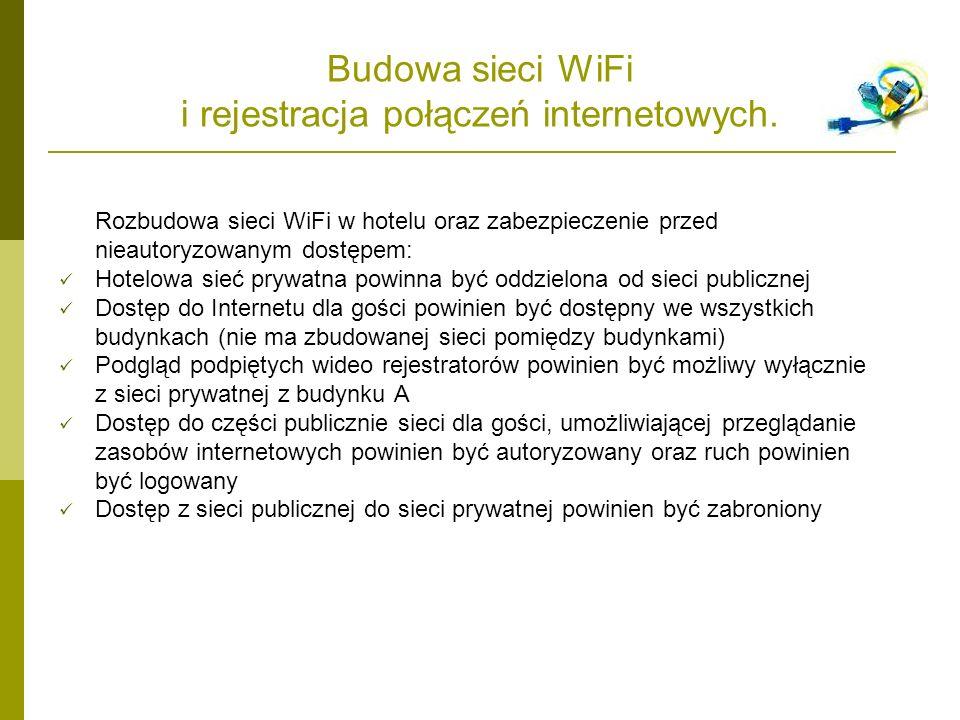 Budowa sieci WiFi i rejestracja połączeń internetowych.