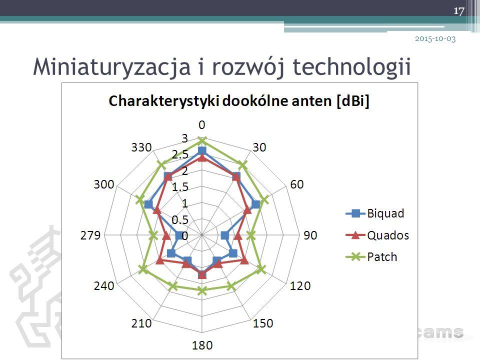 Miniaturyzacja i rozwój technologii