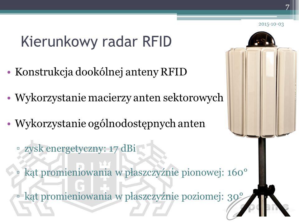 Kierunkowy radar RFID Konstrukcja dookólnej anteny RFID