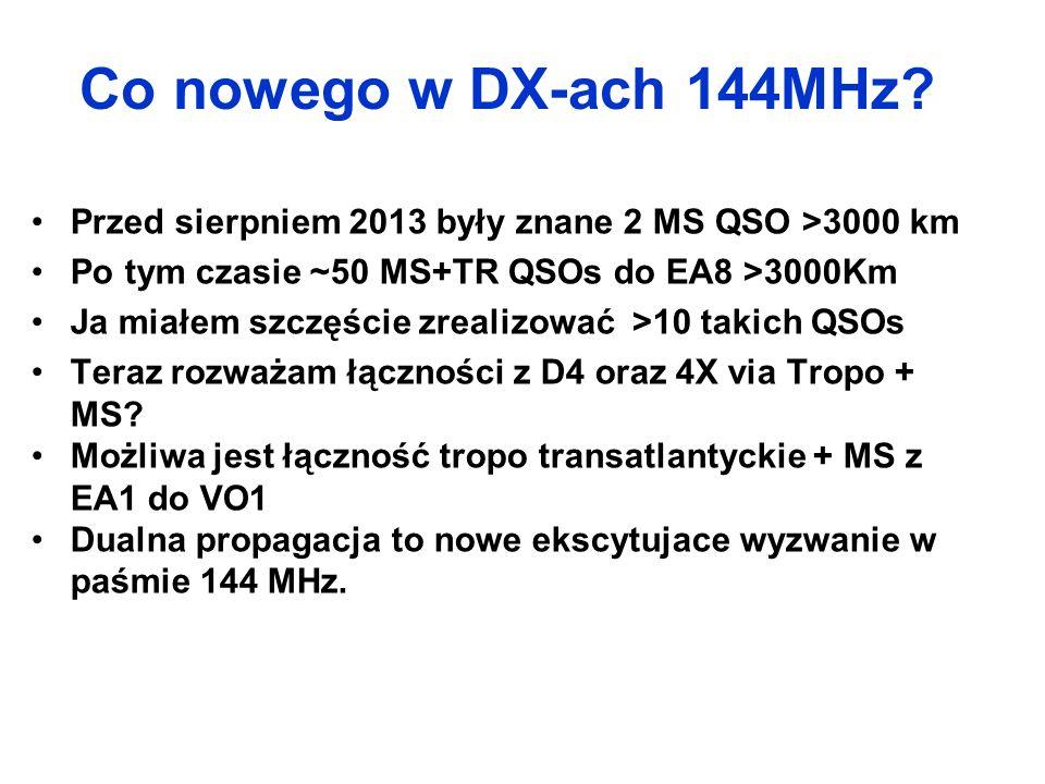 Co nowego w DX-ach 144MHz Przed sierpniem 2013 były znane 2 MS QSO >3000 km. Po tym czasie ~50 MS+TR QSOs do EA8 >3000Km.