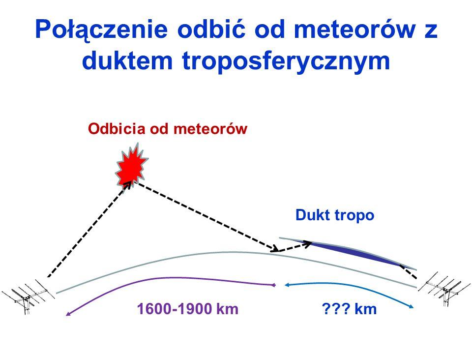 Połączenie odbić od meteorów z duktem troposferycznym