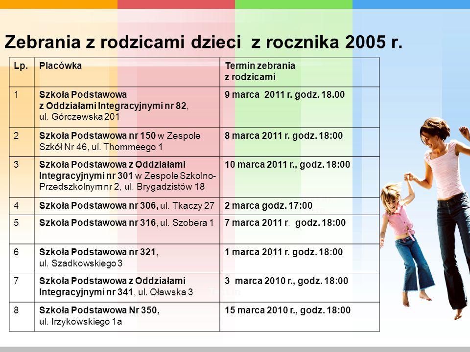 Zebrania z rodzicami dzieci z rocznika 2005 r.