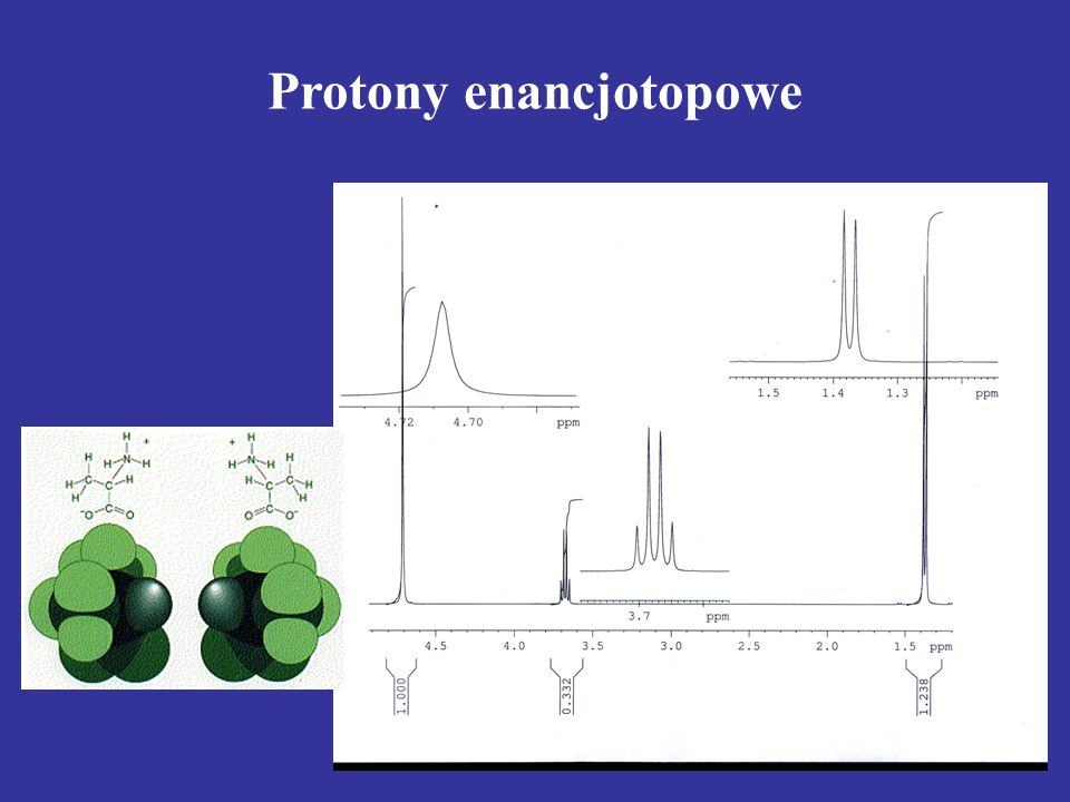 Protony enancjotopowe