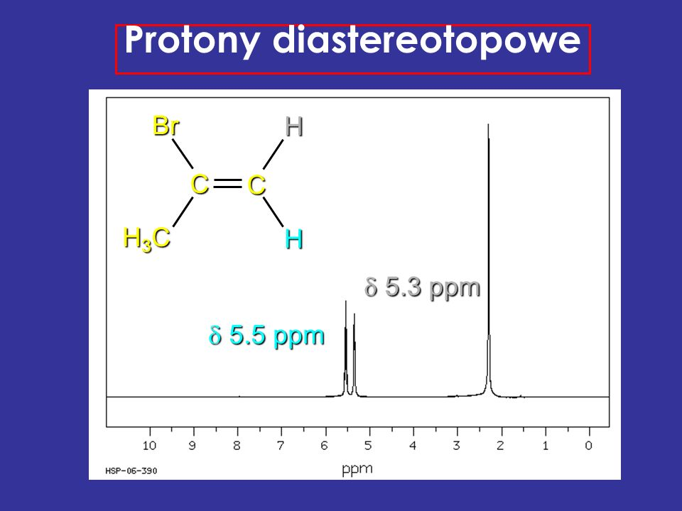 Protony diastereotopowe