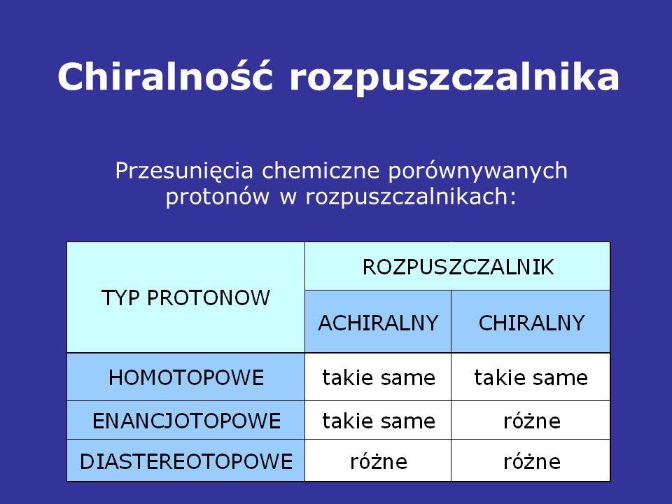 Chiralność rozpuszczalnika