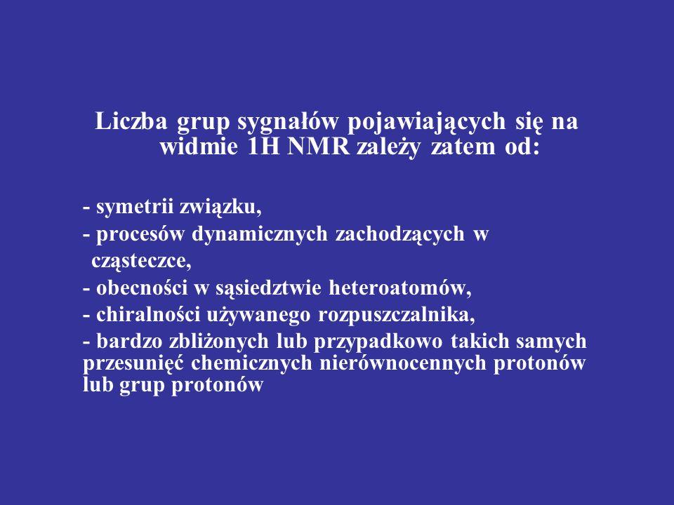 Liczba grup sygnałów pojawiających się na widmie 1H NMR zależy zatem od: