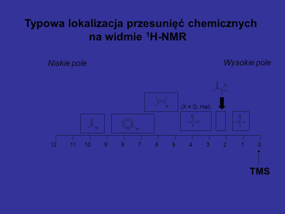 Typowa lokalizacja przesunięć chemicznych