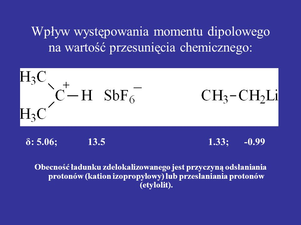 Wpływ występowania momentu dipolowego na wartość przesunięcia chemicznego: