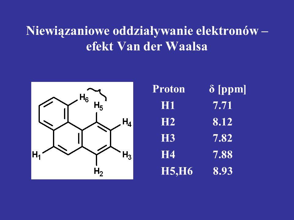 Niewiązaniowe oddziaływanie elektronów – efekt Van der Waalsa