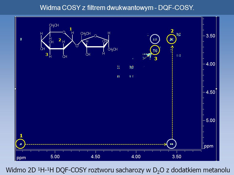 Widma COSY z filtrem dwukwantowym - DQF-COSY.