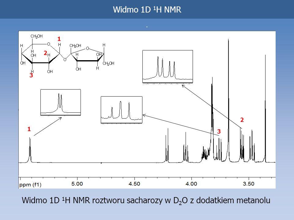 Widmo 1D 1H NMR roztworu sacharozy w D2O z dodatkiem metanolu