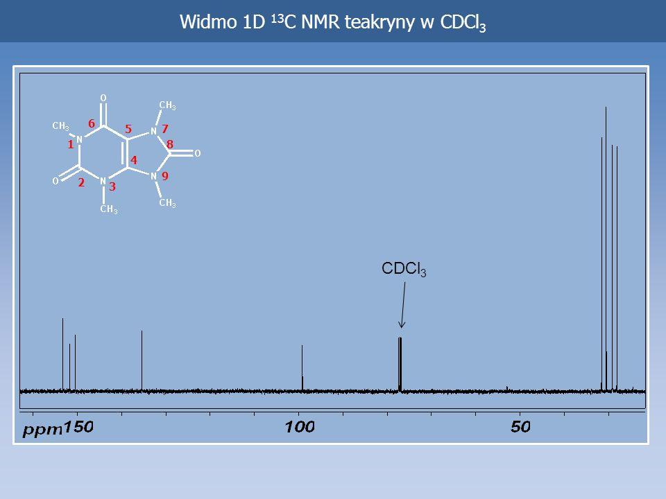 Widmo 1D 13C NMR teakryny w CDCl3