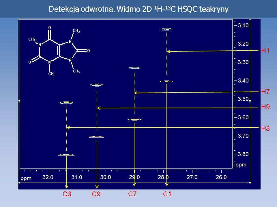 Detekcja odwrotna. Widmo 2D 1H-13C HSQC teakryny