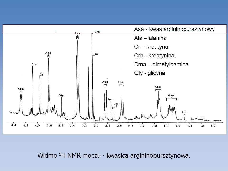 Widmo 1H NMR moczu - kwasica argininobursztynowa.