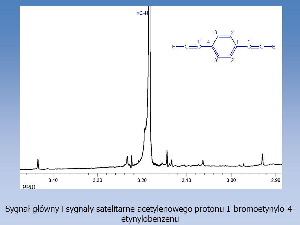 ≡C-H3' 2' 1.2. 4. 3. 1' 1 ppm.