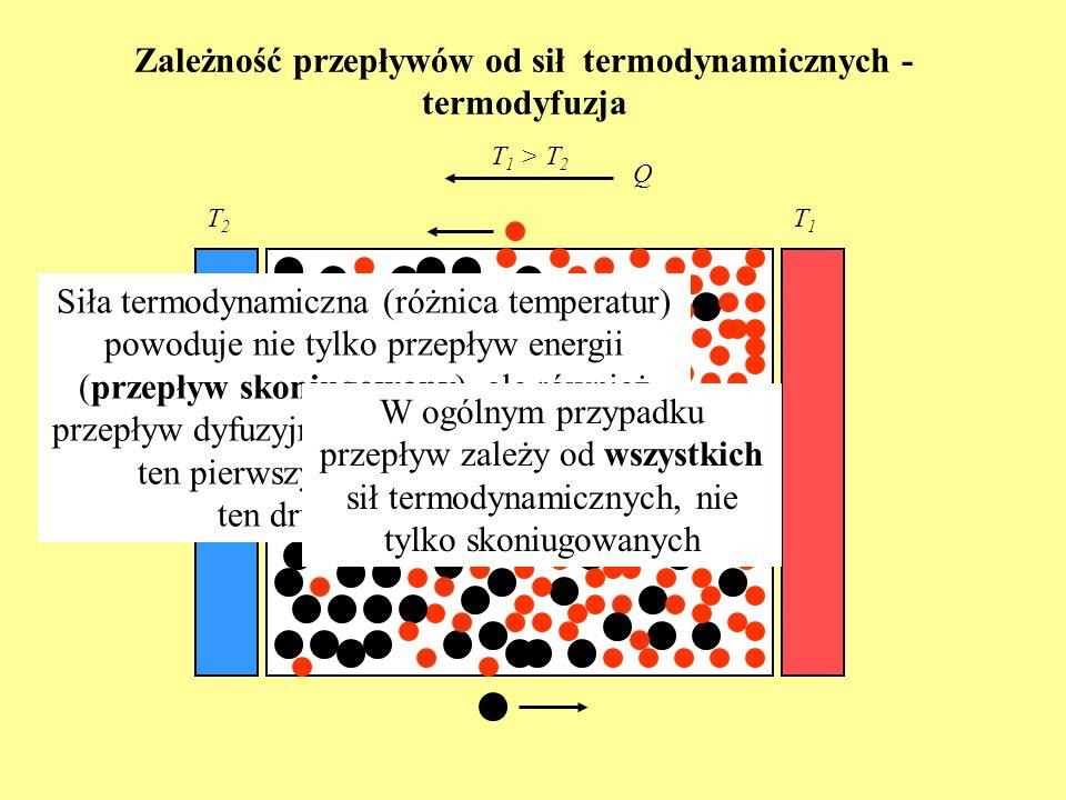 Zależność przepływów od sił termodynamicznych - termodyfuzja