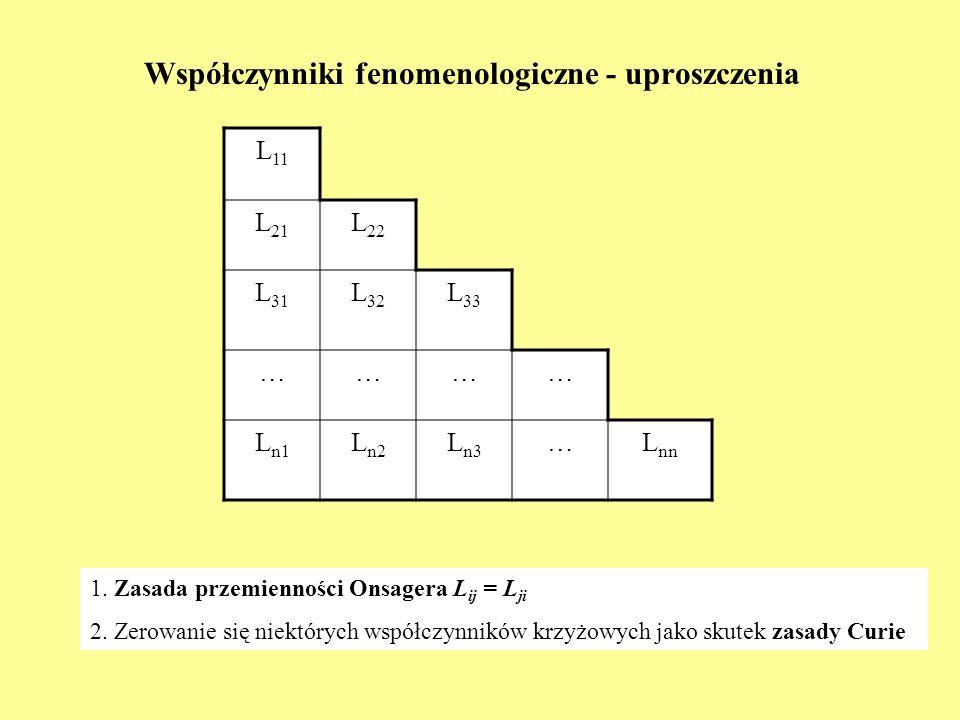 Współczynniki fenomenologiczne - uproszczenia