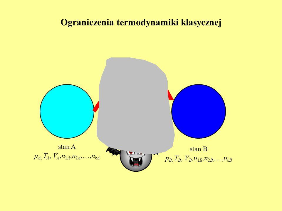 Ograniczenia termodynamiki klasycznej