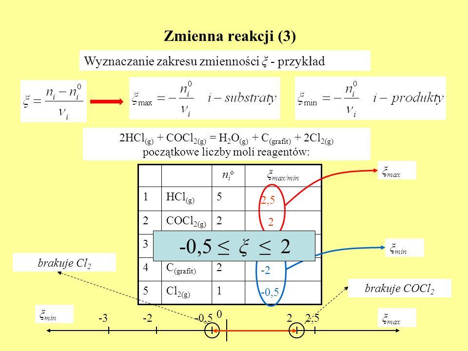 Zmienna reakcji (3) Wyznaczanie zakresu zmienności ξ - przykład