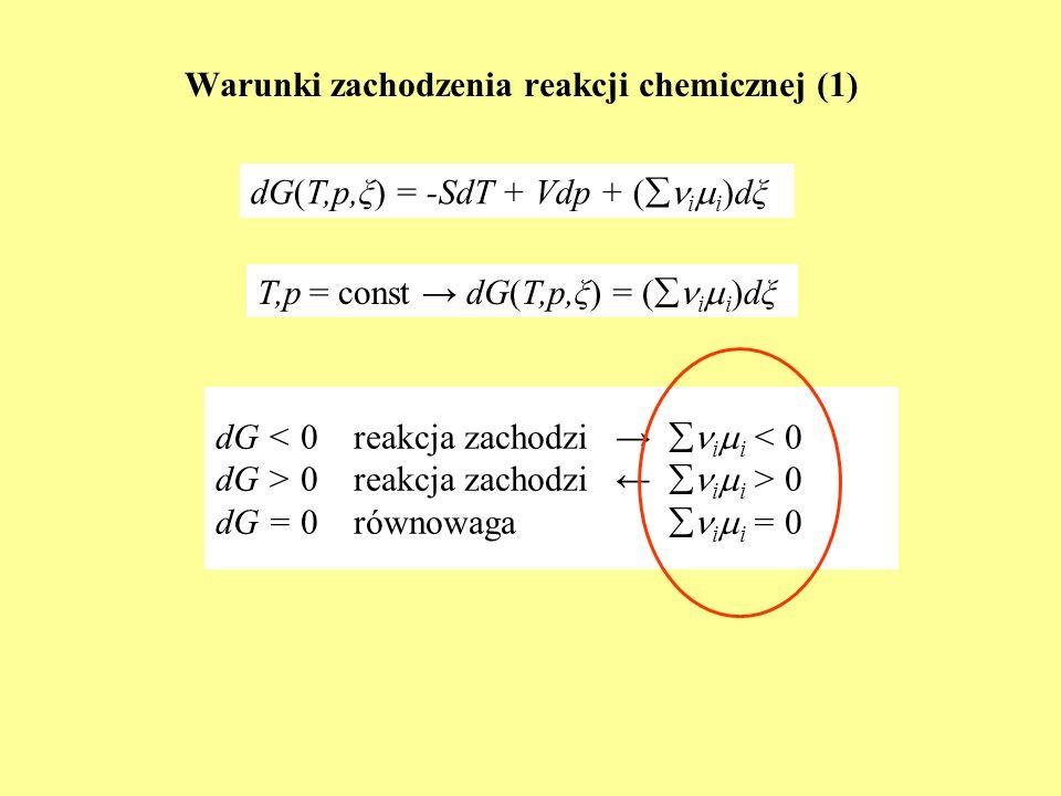 Warunki zachodzenia reakcji chemicznej (1)