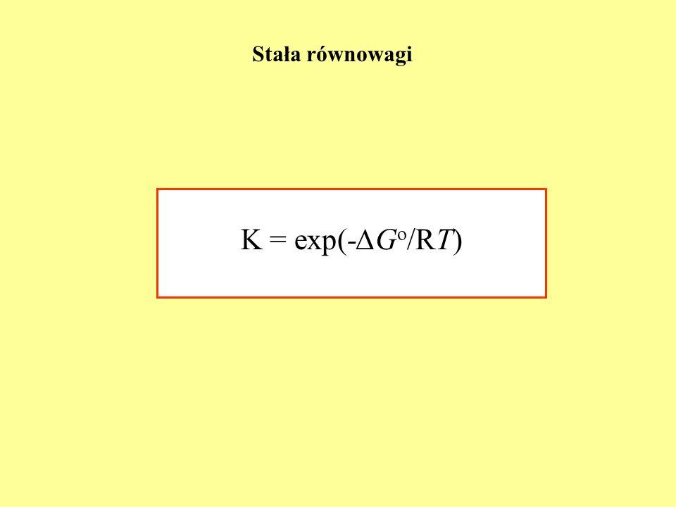 Stała równowagi K = exp(-∆Go/RT)