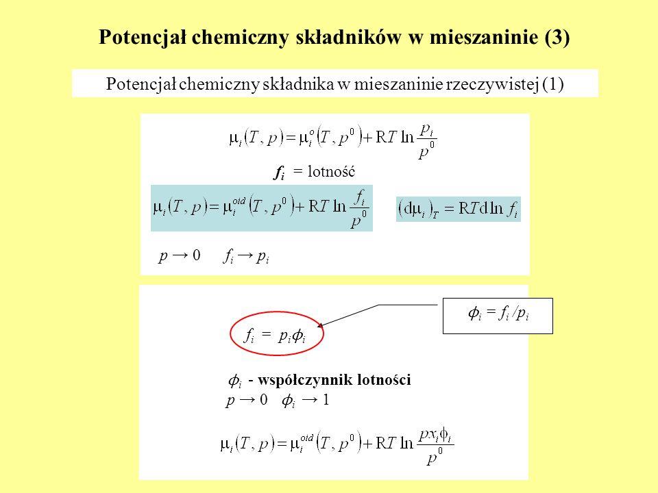 Potencjał chemiczny składników w mieszaninie (3)