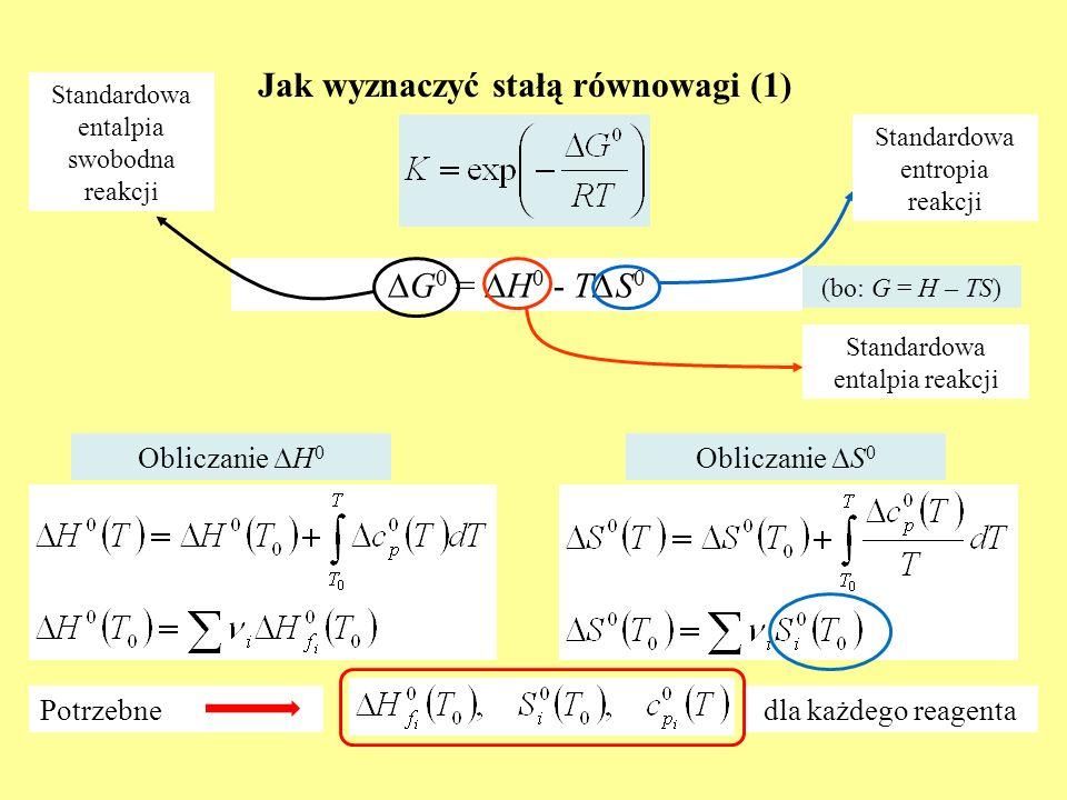 Jak wyznaczyć stałą równowagi (1)