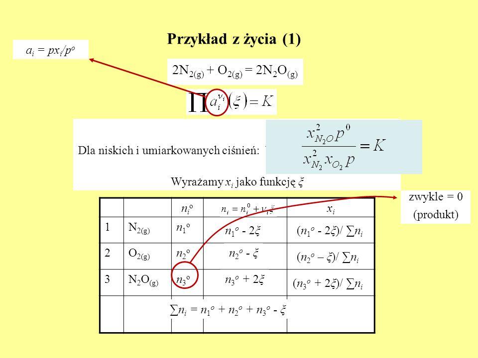 Wyrażamy xi jako funkcję ξ